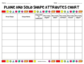 plane and solid shape attributes chart by ruth matheny tpt. Black Bedroom Furniture Sets. Home Design Ideas