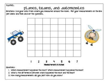 Planes, Trains, and Automobiles: Measure To Nearest Inch Common Core Measurement