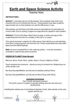 Planet Activities