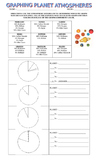 Planet Atmospheres (Circle / Pie Graph - Space and Planets)