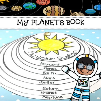 Planet Order Book Activity
