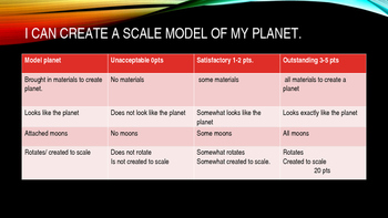 Planet Characterisitics Project