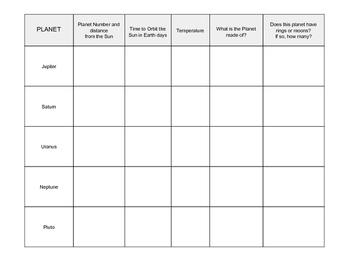 Planet Characteristics Matrix