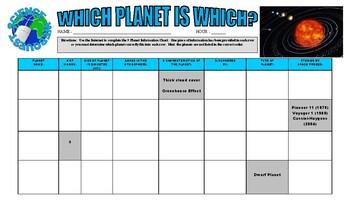 Planet Chart Webquest