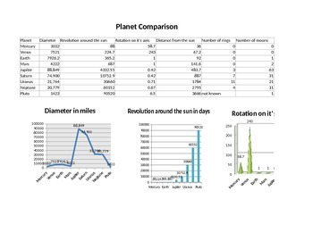 Planet Comparison chart in Excel