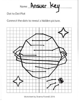 Planet Dot to Dot Plot, Ordered Pairs, Graphing, Fun Math