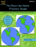 Planet Earth Mystery Graph