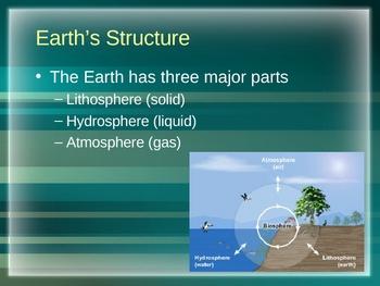 Planet Earth PowerPoint Presentation Lesson Plan