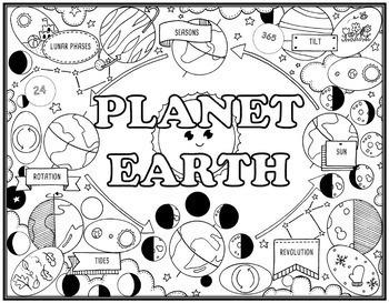 Planet Earth & Space Seek & Find Doodle Pages Bundle