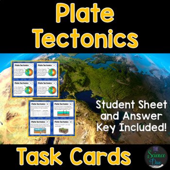 Plate tectonic task cards teaching resources teachers pay teachers plate tectonics task cards plate tectonics task cards fandeluxe