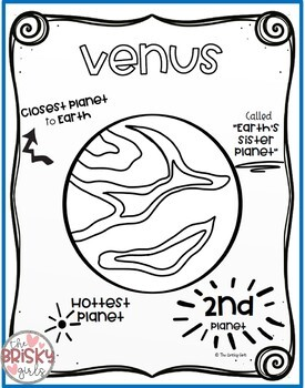Planet Fact Coloring Pages