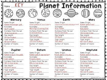 Planet Information through Addition Practice Worksheets