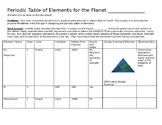 Planet Magicium Project