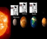 Planet Order of our Solar System