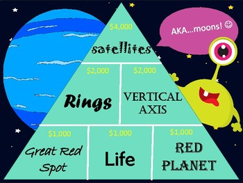 Planet Pyramid Review Game