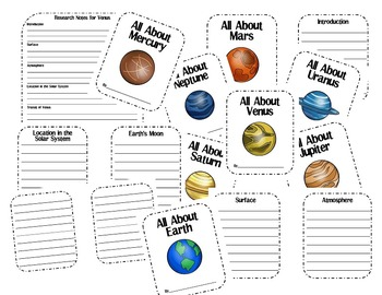 Planet Report Accordion Book