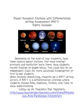 Planet Research Differentiated Writing Assessment (RAFT) Writing Rubric Included