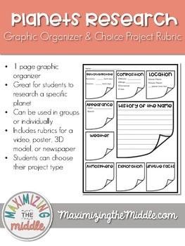 3d Planet Project & Worksheets | Teachers Pay Teachers