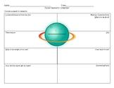 Planet Research Organizer