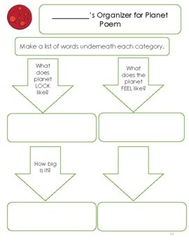 Planet Research Project-informational. narrative and poem 2nd-3rd grade