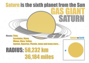 Planet Saturn Posters plus BONUS