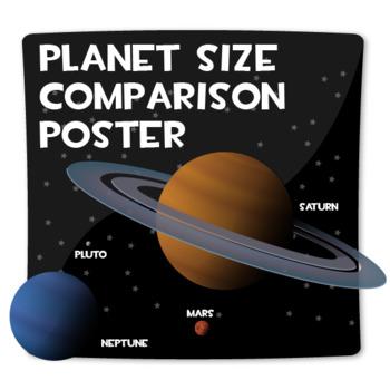 Planet Size Comparison Poster