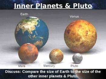 Planet Space Solar System Universe Size Comparison PowerPoint Pictures Science