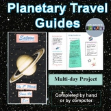 Planet Travel Guide Project