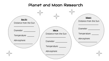 Planet and Moon Research