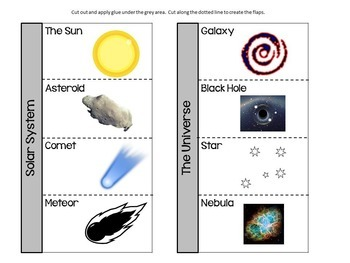 Solar System / Planets Interactive Notebook