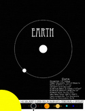 Planetary Posters - Earth