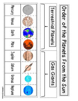 Planets - 4.7