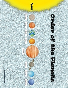 Planets: A Research Writing Project - Common Core Aligned