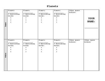Planets Chart