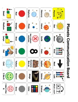 Planets Communication Board/AAC