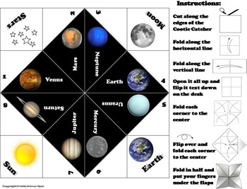 Solar System and Planets Activity (Space Science/ Astronomy Unit)