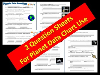 Planets Data Chart (Worksheets / Puzzle / Projects)
