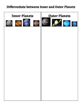 Planets: Explore Your Solar System (2 Ability Level COMBO - Modified)