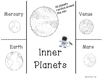 Planets Foldable