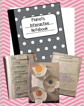 Planets Interactive Notebook