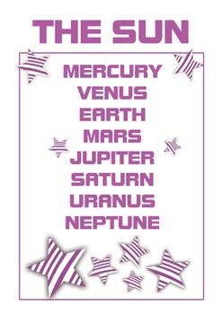 Planets Order Colorful Posters
