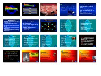 Planets & Other Celestial Bodies
