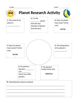 Planets Postcard Research Project