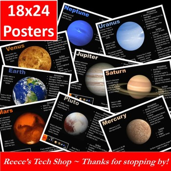 Planets Poster Set