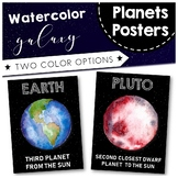 Planets Posters - Editable