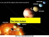 Planets PowerPoint
