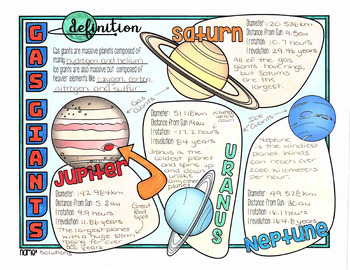 Planets: Terrestrial Planets and Gas Giants - Astronomy, Science Doodle Notes