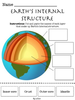 Planets Worksheets
