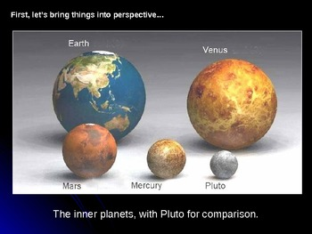 Planets of Our Solar System Power Point