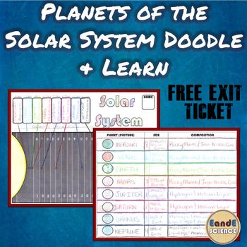 Planets of the Solar System Science Doodle  & Learn Notes w/ FREE EXIT SLIP
